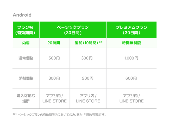 LINE MUSIC Android版
